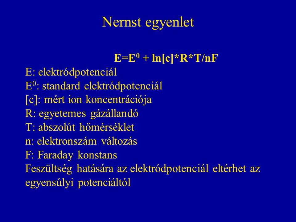 Nernst egyenlet E=E0 + ln[c]*R*T/nF E: elektródpotenciál